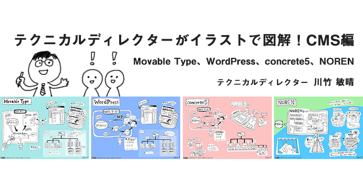 Illustrated illustration by technical director! CMS version