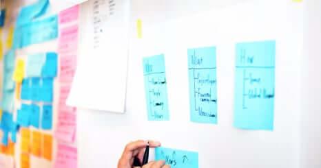 Super-short-term intensive project technique:  5 steps of