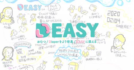紙オムツとサステナビリティ ―Deasy プロジェクトレポート#3