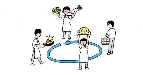「料理のアクティビティ化」のエッセンスを考える Butterfly Effect ー 小さな変化への問いかけが、あたりまえを更新する Vol.2