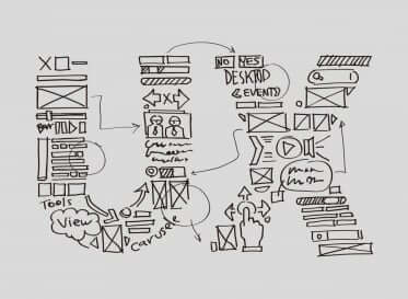 試問,所謂UX設計要設計甚麼才好呢?